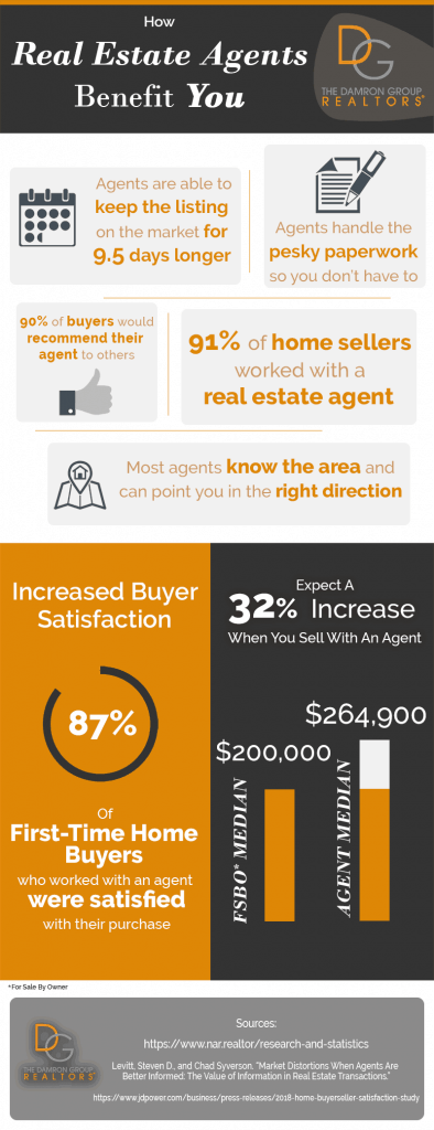 How Real Estate Agents Benefit You Infographic